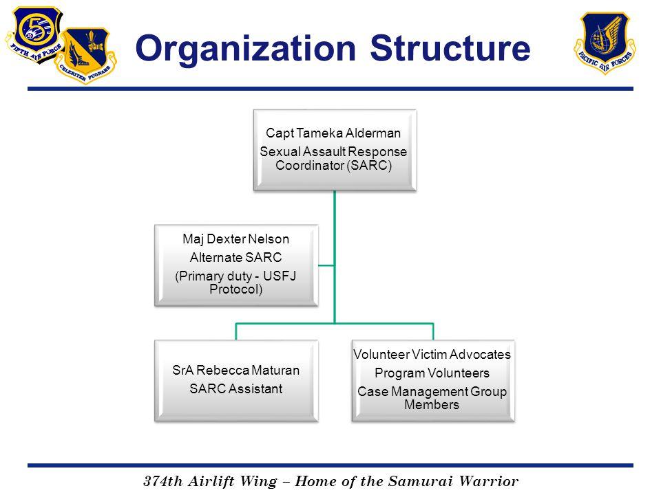 374th Airlift Wing – Home of the Samurai Warrior Organization Structure Capt Tameka Alderman Sexual Assault Response Coordinator (SARC) SrA Rebecca Ma