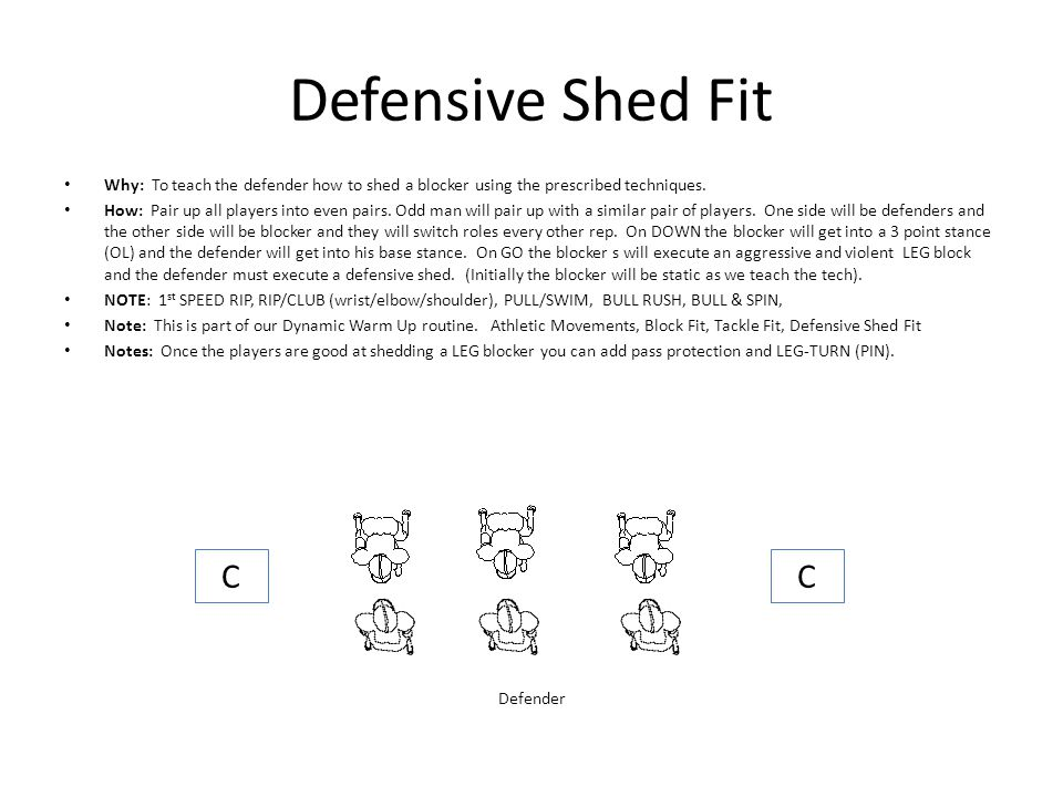 Defensive Shed Fit Why: To teach the defender how to shed a blocker using the prescribed techniques.