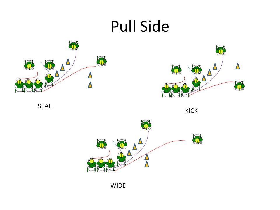 Pull Side SEALKICKWIDE