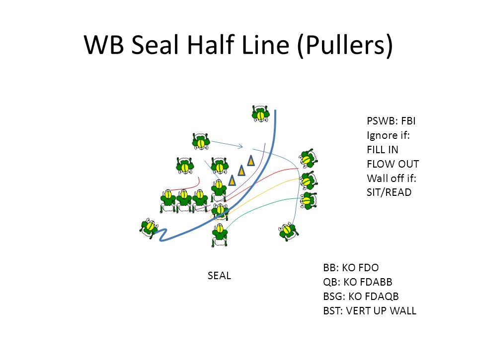WB Seal Half Line (Pullers) SEAL PSWB: FBI Ignore if: FILL IN FLOW OUT Wall off if: SIT/READ BB: KO FDO QB: KO FDABB BSG: KO FDAQB BST: VERT UP WALL