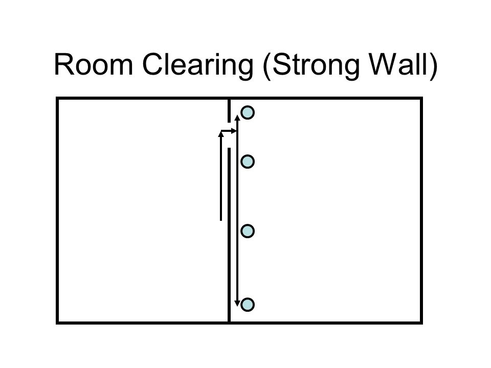 Room Clearing (Strong Wall)