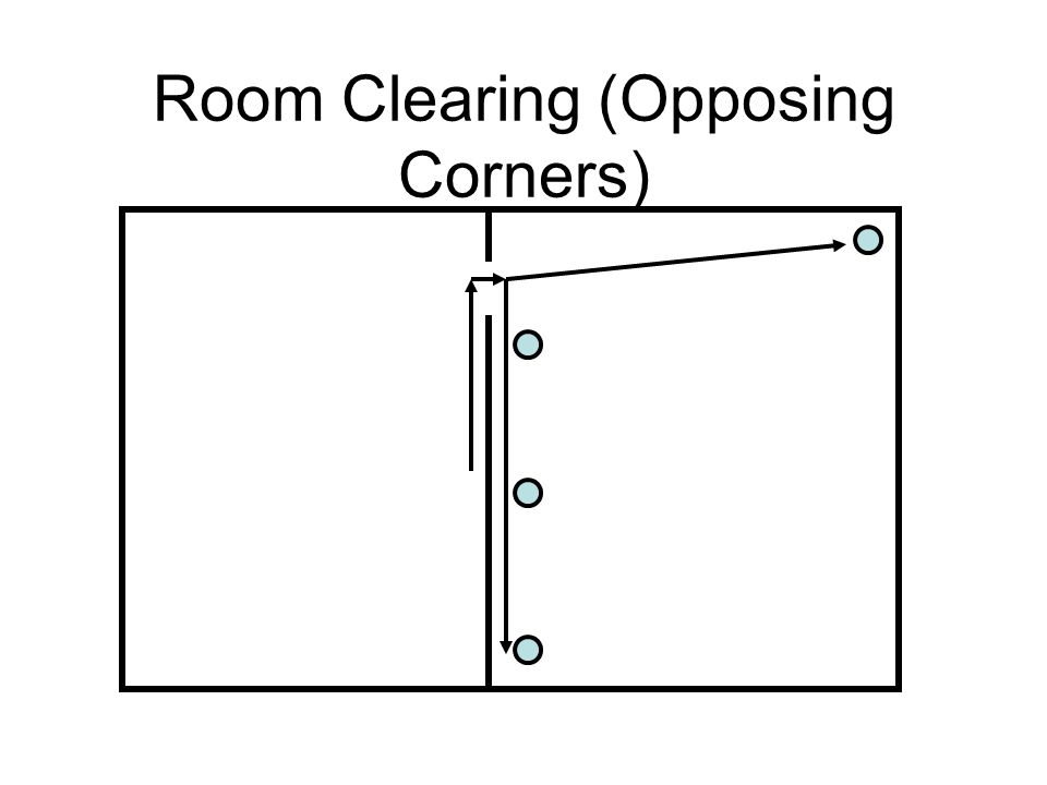 Room Clearing (Opposing Corners)