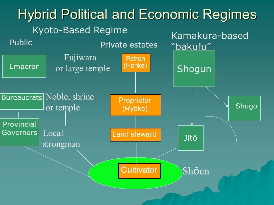 "Hybrid Political and Economic Regimes Kyoto-Based Regime Jitō Shogun Shugo Kamakura-based ""bakufu"" Sh ō en Noble, shrine or temple Fujiwara or large t"