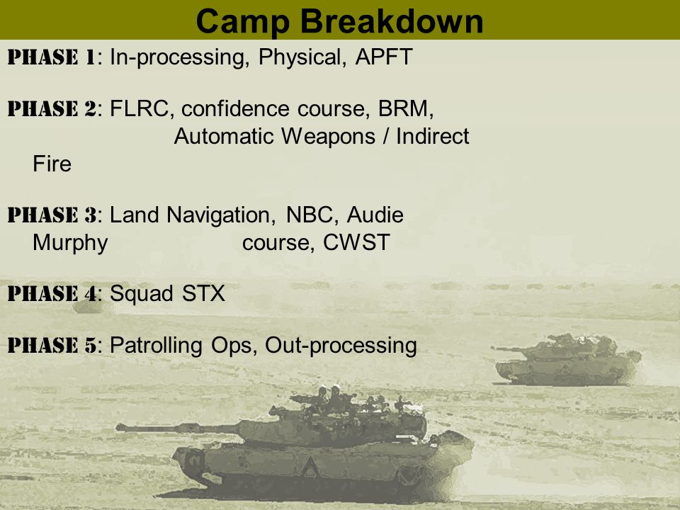 Camp Breakdown Phase 1 : In-processing, Physical, APFT Phase 2 : FLRC, confidence course, BRM, Automatic Weapons / Indirect Fire Phase 3 : Land Navigation, NBC, Audie Murphy course, CWST Phase 4 : Squad STX Phase 5 : Patrolling Ops, Out-processing