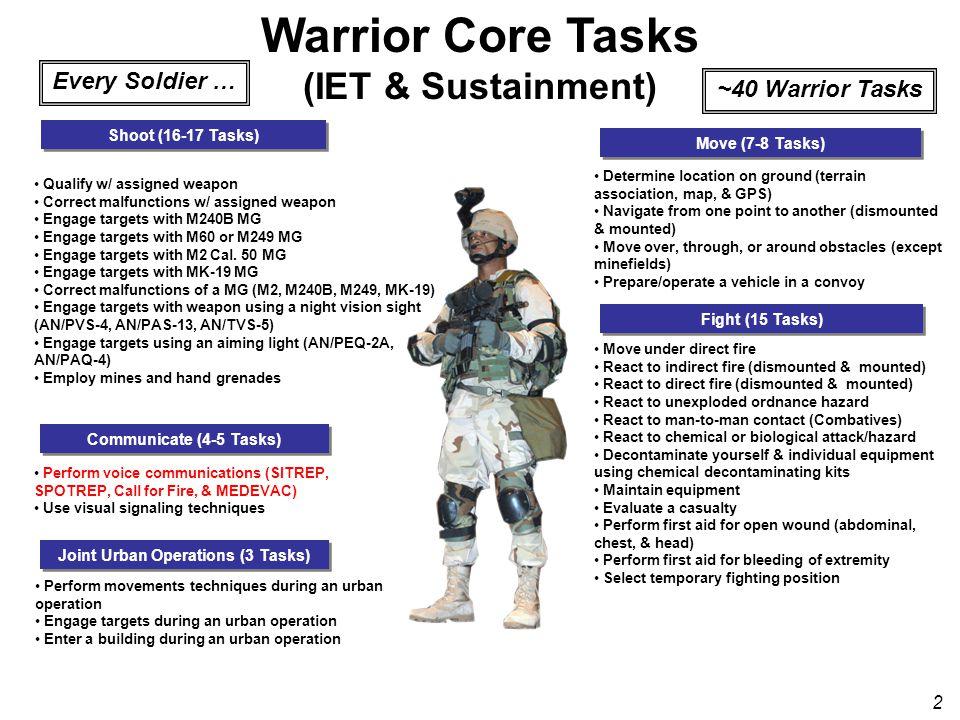 2 Move (7-8 Tasks) Shoot (16-17 Tasks) Fight (15 Tasks) Communicate (4-5 Tasks) Warrior Core Tasks (IET & Sustainment) Joint Urban Operations (3 Tasks) Qualify w/ assigned weapon Correct malfunctions w/ assigned weapon Engage targets with M240B MG Engage targets with M60 or M249 MG Engage targets with M2 Cal.