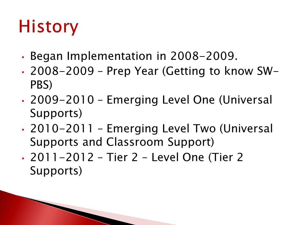 Began Implementation in 2008-2009.