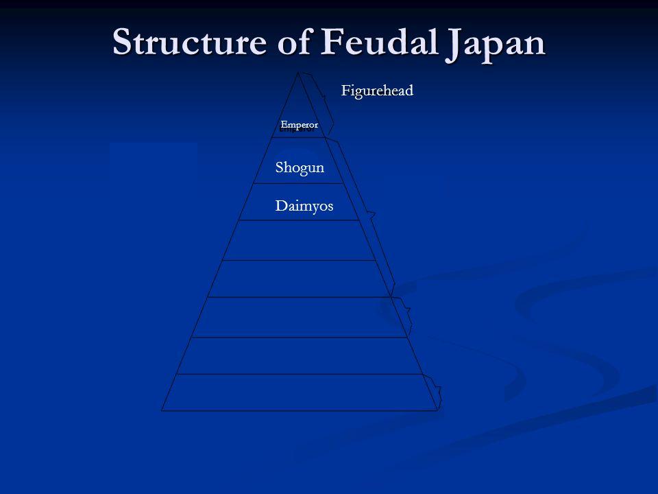 Figurehead Shogun Daimyos Emperor Structure of Feudal Japan