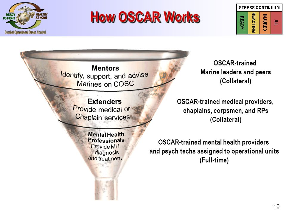 10 How OSCAR Works OSCAR-trained Marine leaders and peers (Collateral) OSCAR-trained medical providers, chaplains, corpsmen, and RPs (Collateral) OSCAR-trained mental health providers and psych techs assigned to operational units (Full-time)