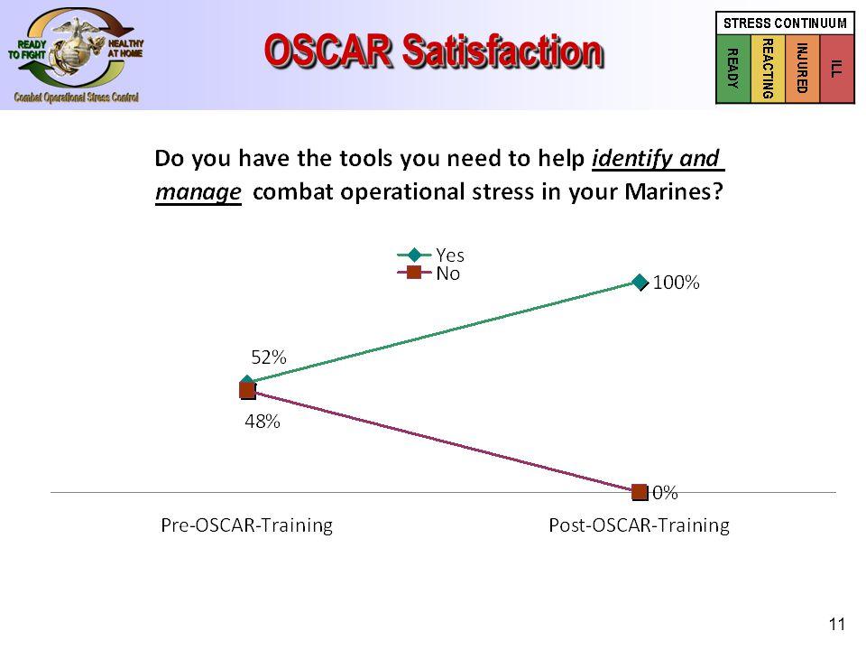 11 OSCAR Satisfaction