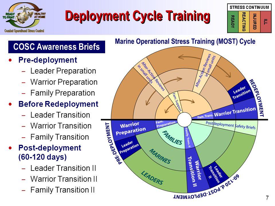 8 Five Core Leader Functions READYREADYREACTINGREACTINGINJUREDINJUREDILLILL Unit Leader Responsibility Unit Leader Responsibility Chaplain & Medical Responsibility Chaplain & Medical Responsibility Individual Responsibility
