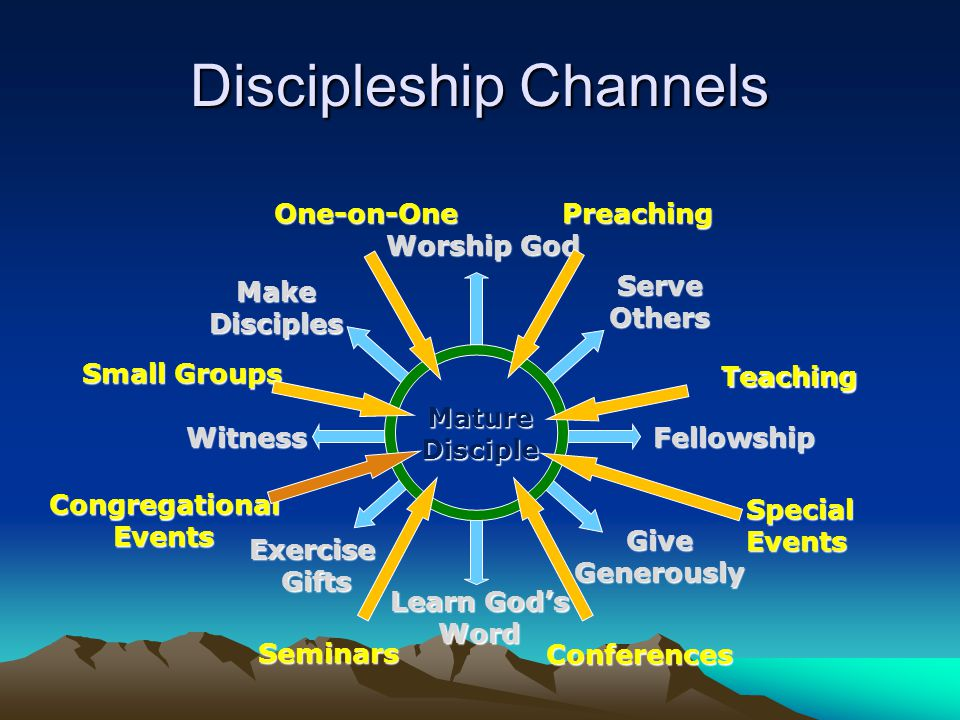 Discipleship Channels MatureDisciple Learn God's Word Worship God ServeOthers Fellowship GiveGenerously ExerciseGifts Witness MakeDisciples Preaching Teaching SpecialEvents Conferences Seminars CongregationalEvents Small Groups One-on-One
