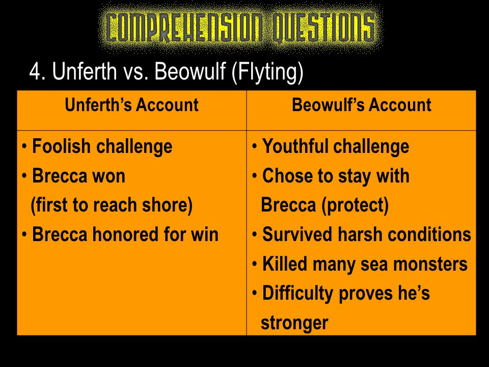 4. Unferth vs. Beowulf (Flyting) Unferth's AccountBeowulf's Account Foolish challenge Brecca won (first to reach shore) Brecca honored for win Youthfu
