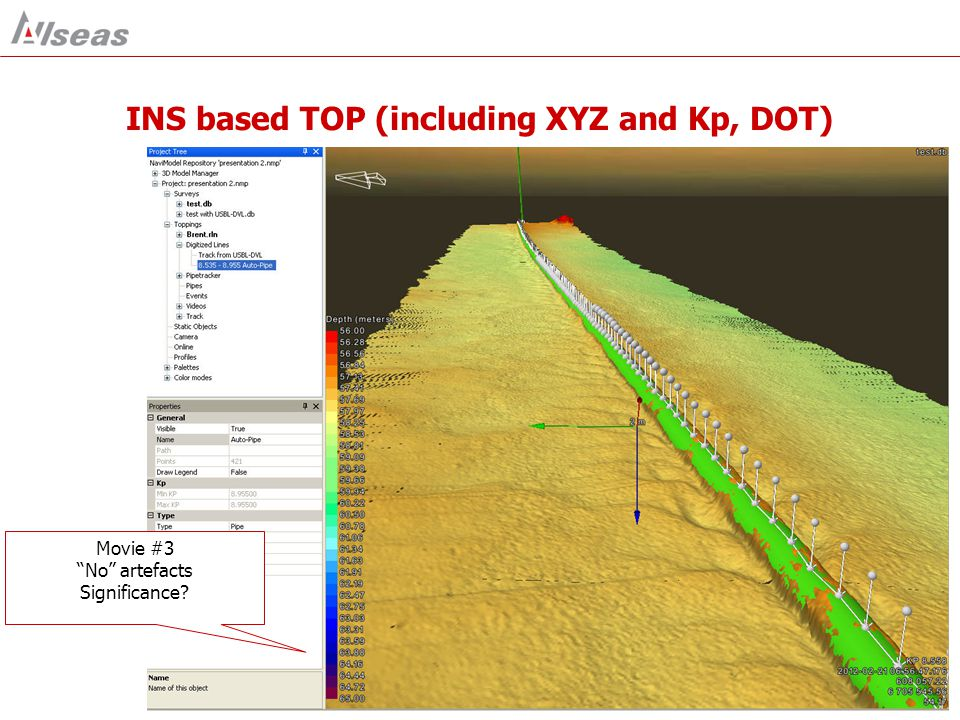 """INS based TOP (including XYZ and Kp, DOT) Movie #3 """"No"""" artefacts Significance?"""