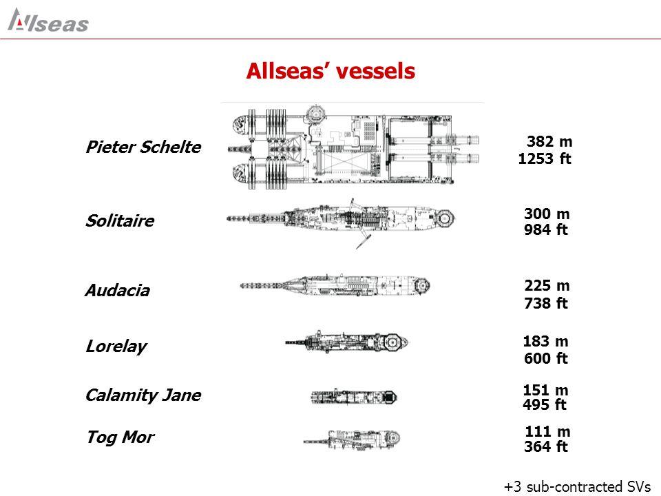 183 m 225 m 151 m 111 m 382 m 1253 ft 738 ft 600 ft 495 ft 364 ft 300 m 984 ft Tog Mor Audacia Lorelay Calamity Jane Pieter Schelte Solitaire Allseas' vessels +3 sub-contracted SVs