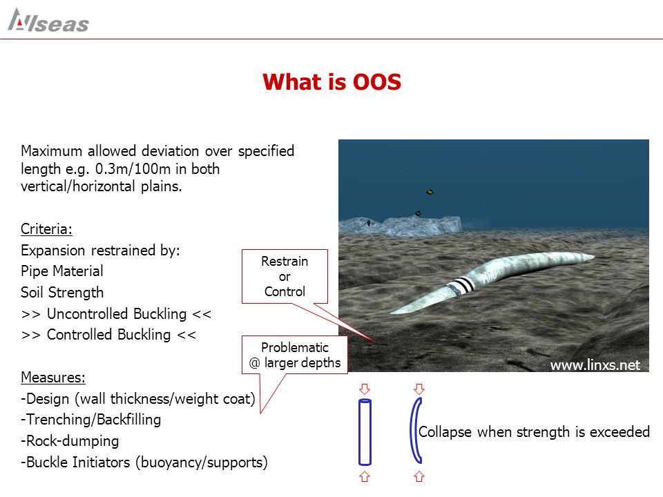 Vertical OOS Vertical = Straight Forward: -Based on DQ (HP/HR) -Pipe defines low pass filter settings Problems: -Swell in water depth <200m -SD fetish design Houses -Relative versus absolute requirements Solution: -FFT based low pass filtering (1997/98) -INS embedded (Kalman) filtering (2012) 1 Dimension