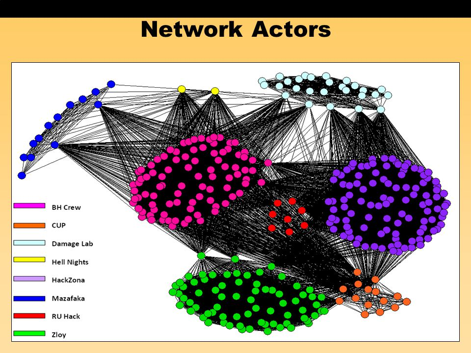 Network Actors