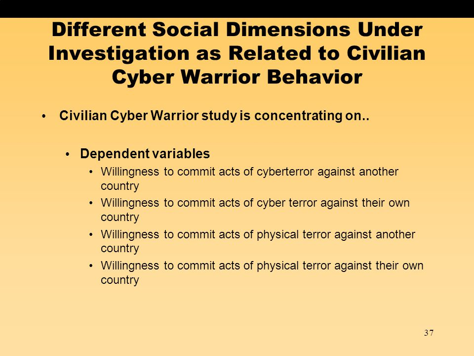 37 Different Social Dimensions Under Investigation as Related to Civilian Cyber Warrior Behavior Civilian Cyber Warrior study is concentrating on.. De