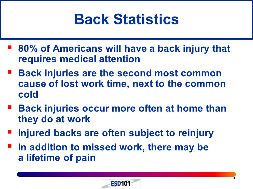 5 Back Statistics  80% of Americans will have a back injury that requires medical attention  Back injuries are the second most common cause of lost work time, next to the common cold  Back injuries occur more often at home than they do at work  Injured backs are often subject to reinjury  In addition to missed work, there may be a lifetime of pain