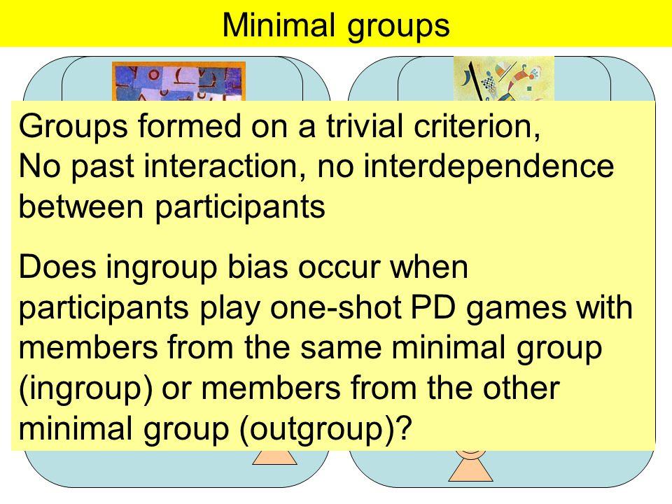 Did ingroup bias occur.