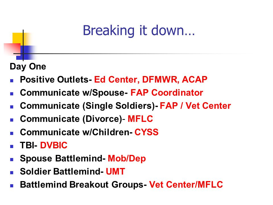 Breaking it down… Day One Positive Outlets- Ed Center, DFMWR, ACAP Communicate w/Spouse- FAP Coordinator Communicate (Single Soldiers)- FAP / Vet Center Communicate (Divorce)- MFLC Communicate w/Children- CYSS TBI- DVBIC Spouse Battlemind- Mob/Dep Soldier Battlemind- UMT Battlemind Breakout Groups- Vet Center/MFLC