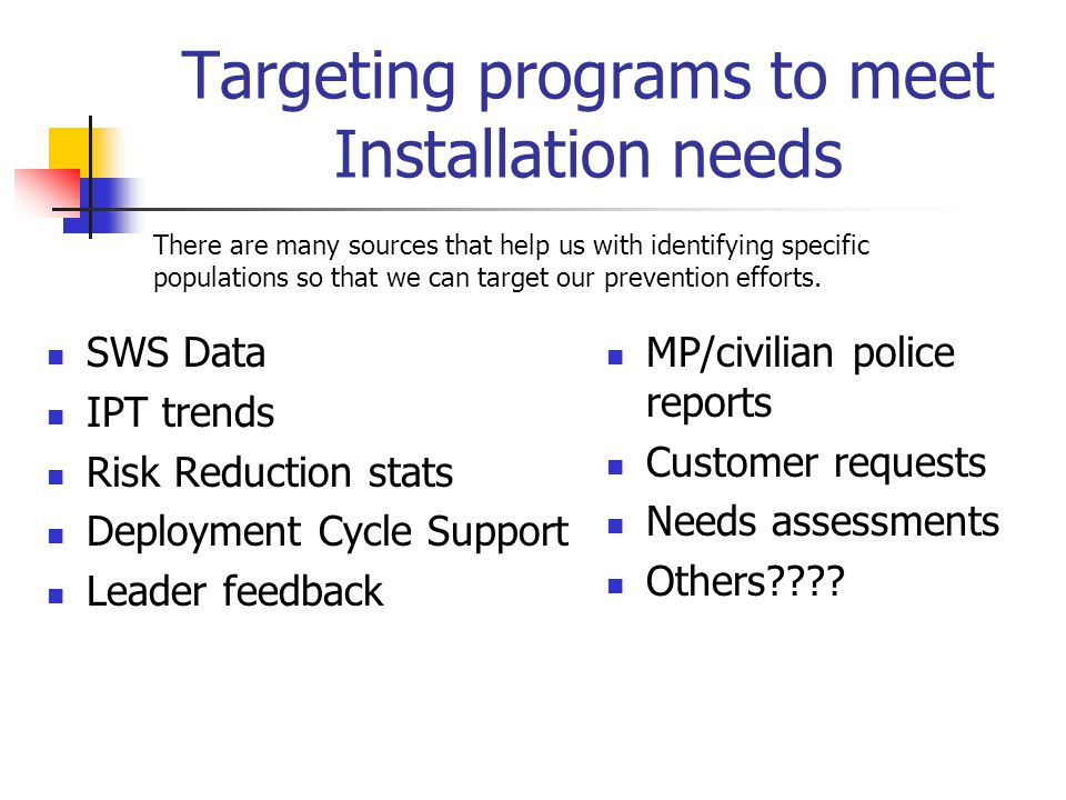 Targeting programs to meet Installation needs SWS Data IPT trends Risk Reduction stats Deployment Cycle Support Leader feedback MP/civilian police reports Customer requests Needs assessments Others .