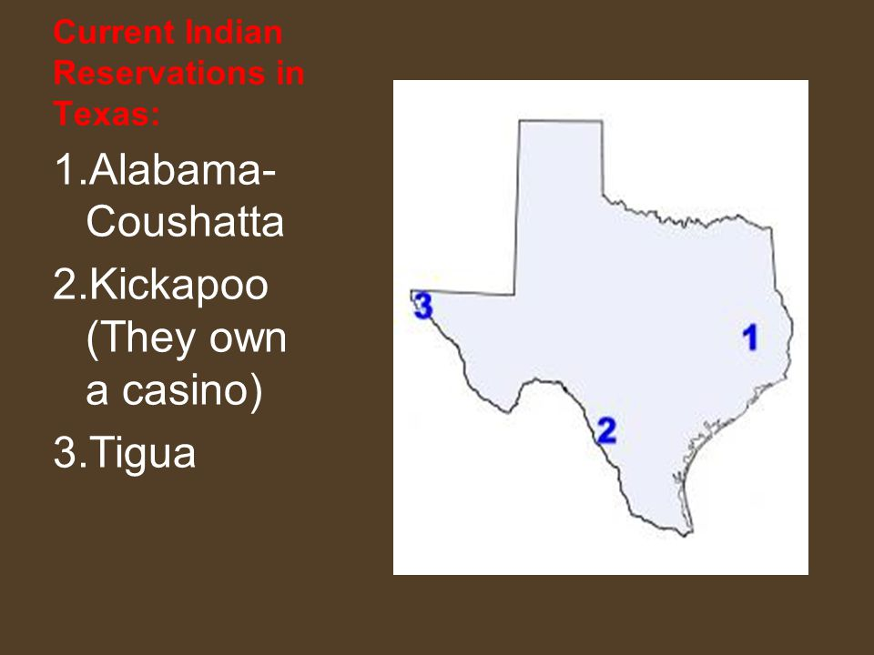 Current Indian Reservations in Texas: 1.Alabama- Coushatta 2.Kickapoo (They own a casino) 3.Tigua