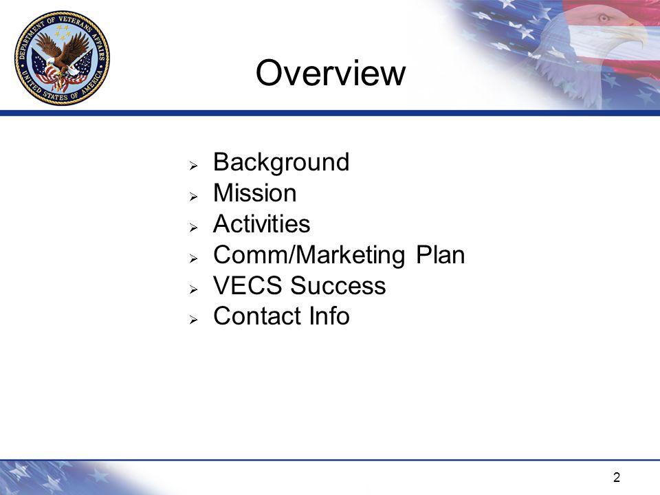13 Comm/Marketing Plan