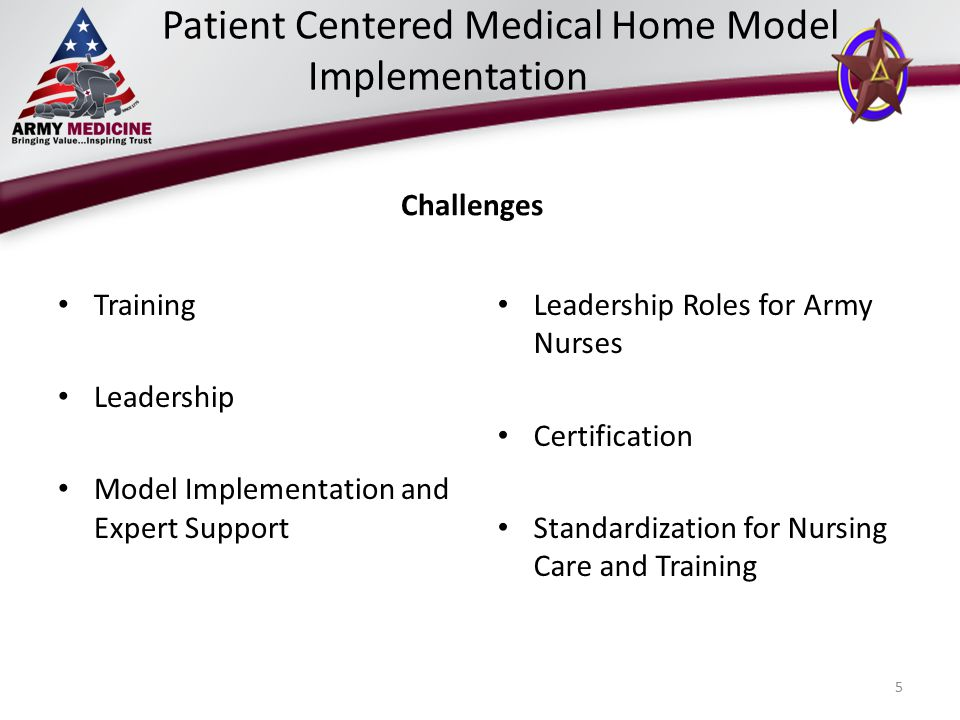 Patient Centered Medical Home Model Implementation Challenges Training Leadership Model Implementation and Expert Support Leadership Roles for Army Nurses Certification Standardization for Nursing Care and Training 5