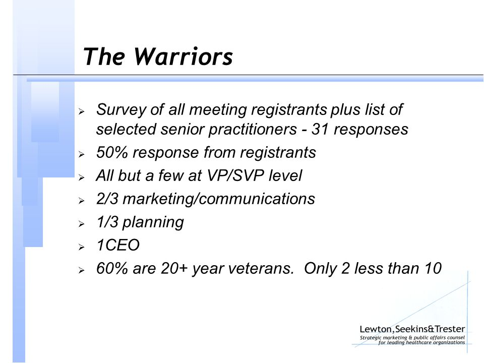 The Warriors  Survey of all meeting registrants plus list of selected senior practitioners - 31 responses  50% response from registrants  All but a few at VP/SVP level  2/3 marketing/communications  1/3 planning  1CEO  60% are 20+ year veterans.