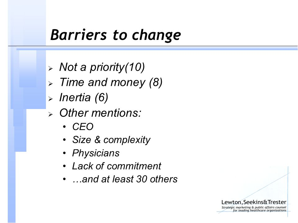 Barriers to change  Not a priority(10)  Time and money (8)  Inertia (6)  Other mentions: CEO Size & complexity Physicians Lack of commitment …and at least 30 others
