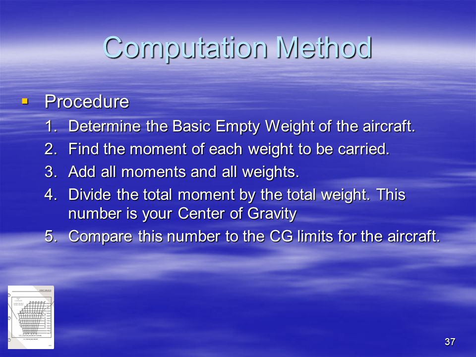 37 Computation Method  Procedure 1.Determine the Basic Empty Weight of the aircraft. 2.Find the moment of each weight to be carried. 3.Add all moment