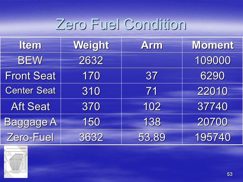 53 Zero Fuel Condition ItemWeightArmMoment BEW2632109000 Front Seat 170376290 Center Seat 3107122010 Aft Seat 37010237740 Baggage A 15013820700 Zero-F