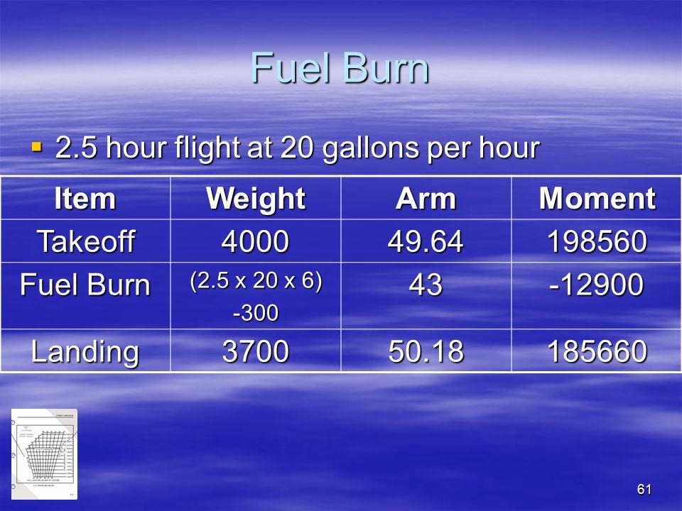 61 Fuel Burn  2.5 hour flight at 20 gallons per hour ItemWeightArmMoment Takeoff400049.64198560 Fuel Burn (2.5 x 20 x 6) -30043-12900 Landing370050.1