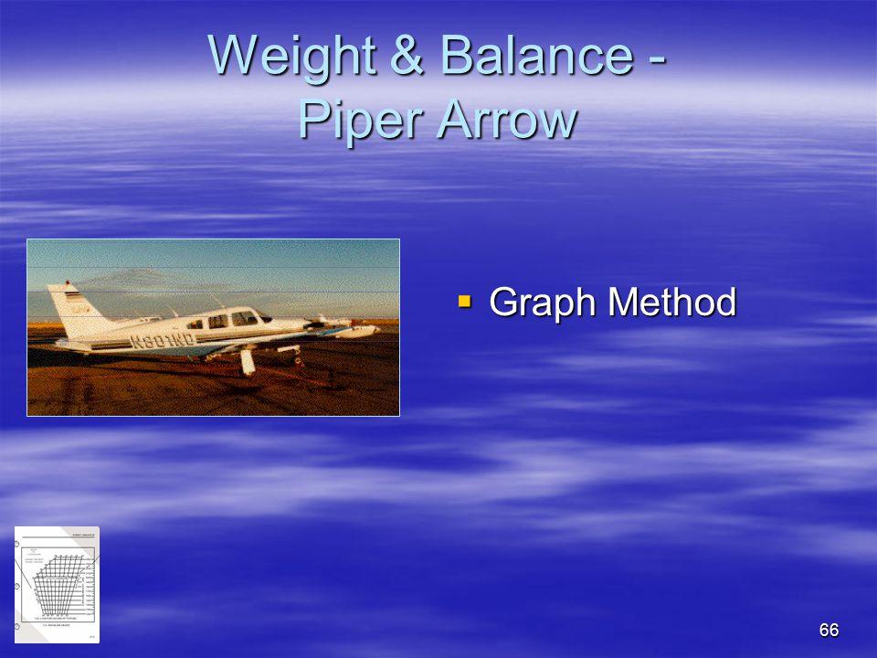 66 Weight & Balance - Piper Arrow  Graph Method