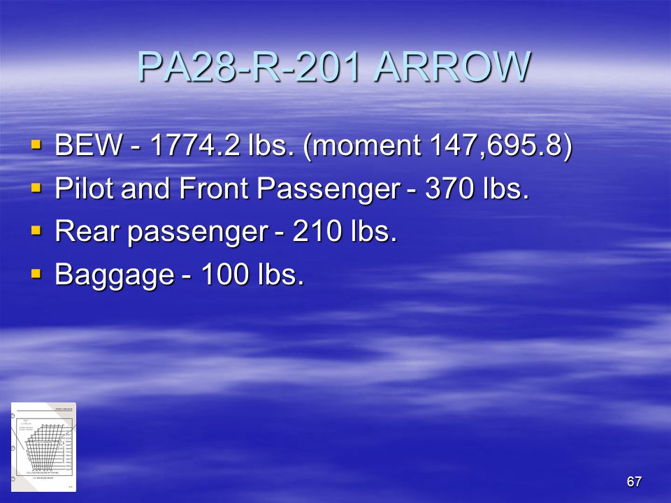 67 PA28-R-201 ARROW  BEW - 1774.2 lbs. (moment 147,695.8)  Pilot and Front Passenger - 370 lbs.  Rear passenger - 210 lbs.  Baggage - 100 lbs.