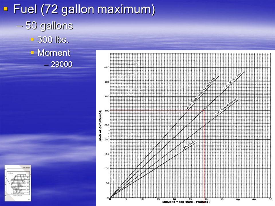 70  Fuel (72 gallon maximum) –50 gallons  300 lbs.  Moment –29000