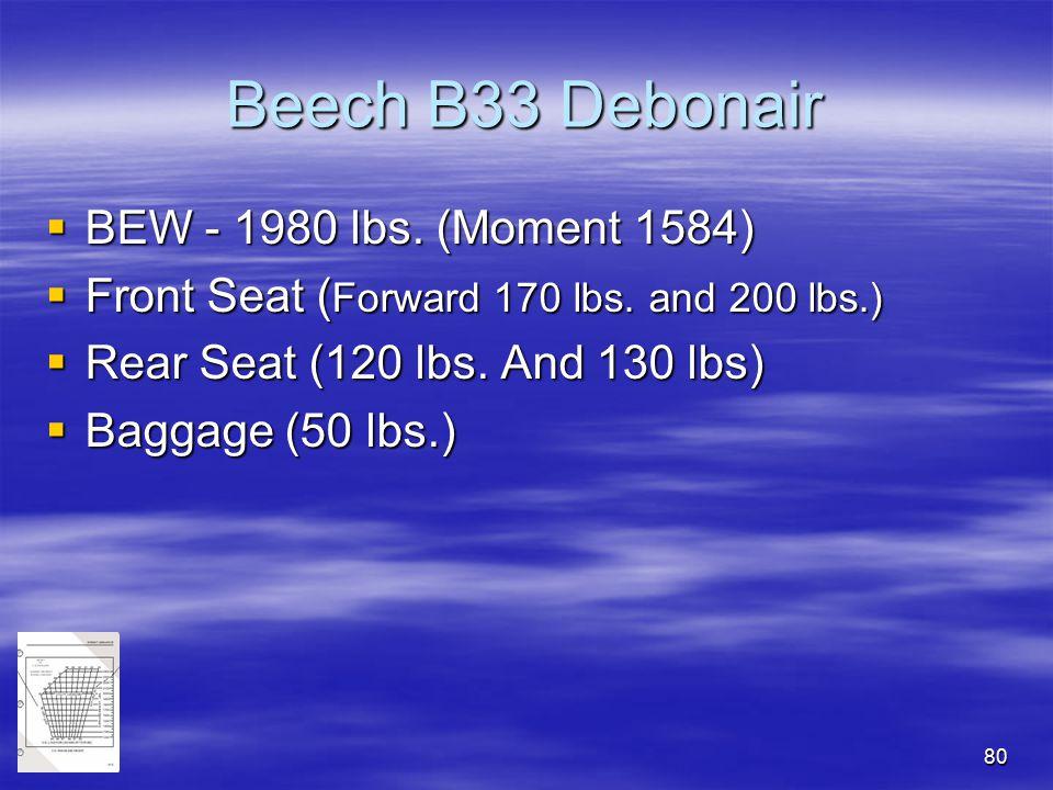 80 Beech B33 Debonair  BEW - 1980 lbs. (Moment 1584)  Front Seat ( Forward 170 lbs. and 200 lbs.)  Rear Seat (120 lbs. And 130 lbs)  Baggage (50 l