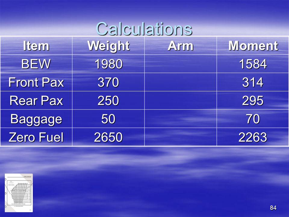 84 Calculations ItemWeightArmMoment BEW19801584 Front Pax 370314 Rear Pax 250295 Baggage5070 Zero Fuel 26502263
