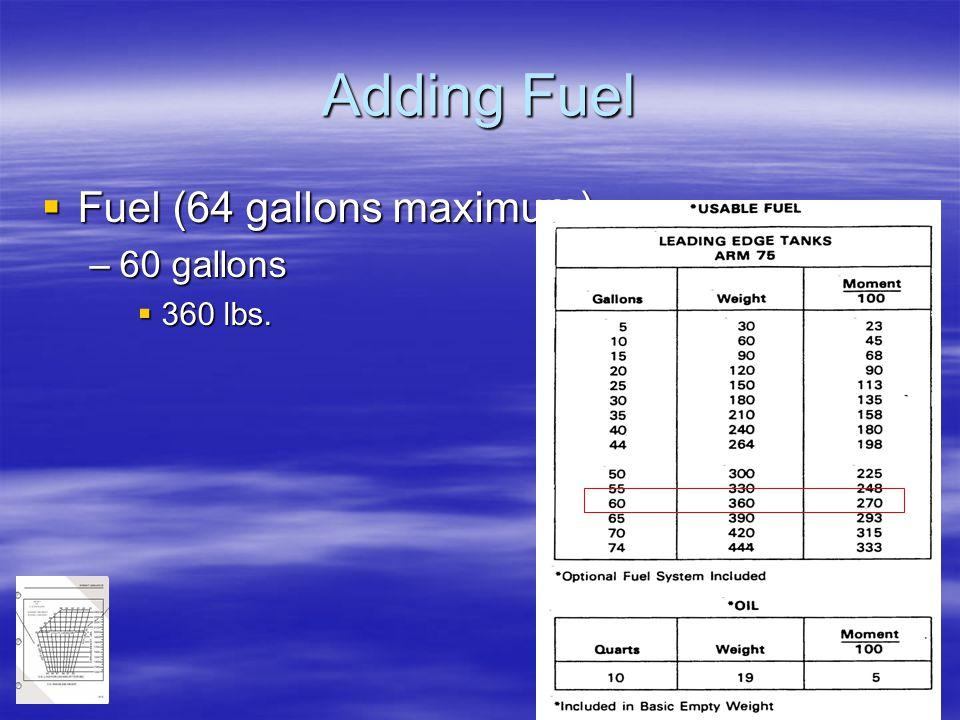 86 Adding Fuel  Fuel (64 gallons maximum) –60 gallons  360 lbs.