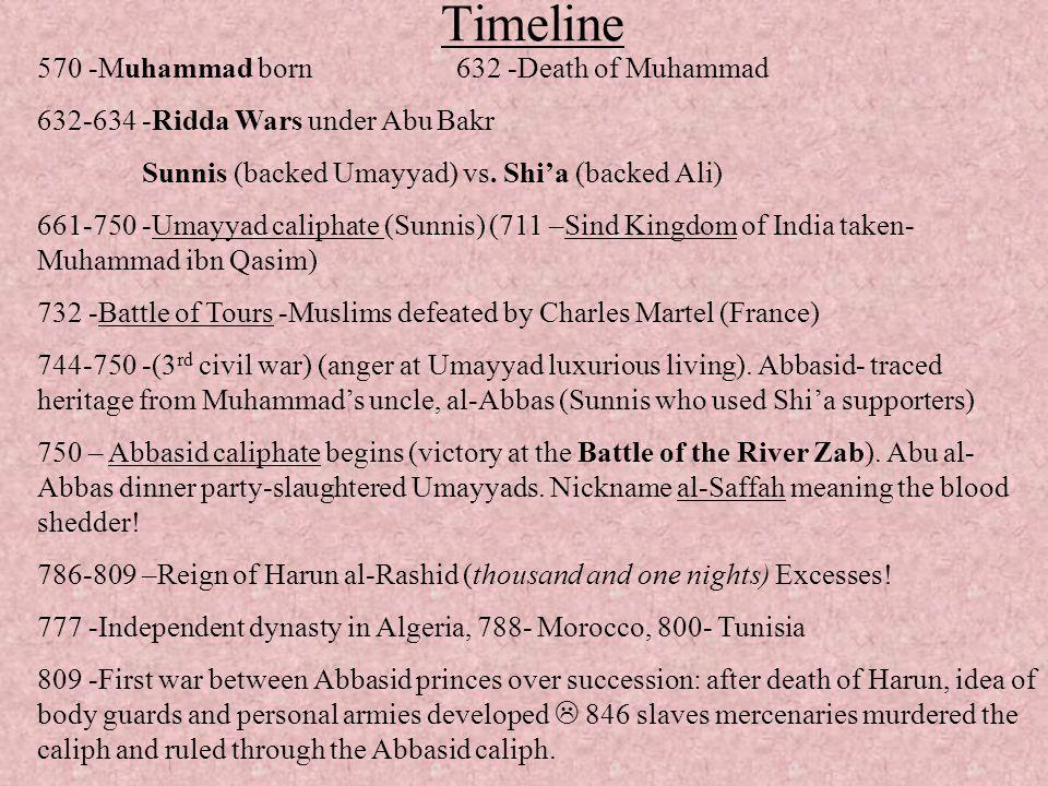 Timeline 570 -Muhammad born632 -Death of Muhammad 632-634 -Ridda Wars under Abu Bakr Sunnis (backed Umayyad) vs. Shi'a (backed Ali) 661-750 -Umayyad c