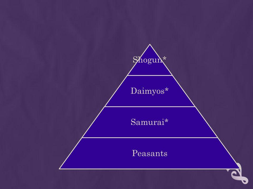 Shogun* Daimyos* Samurai* Peasants