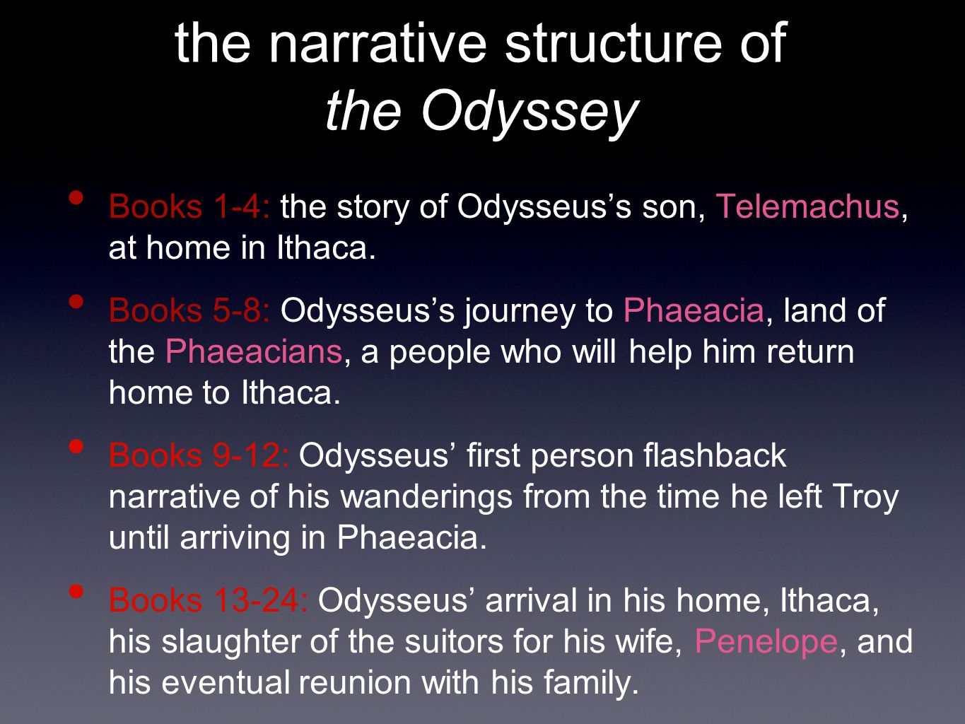 the narrative structure of the Odyssey Books 1-4: the story of Odysseus's son, Telemachus, at home in Ithaca.
