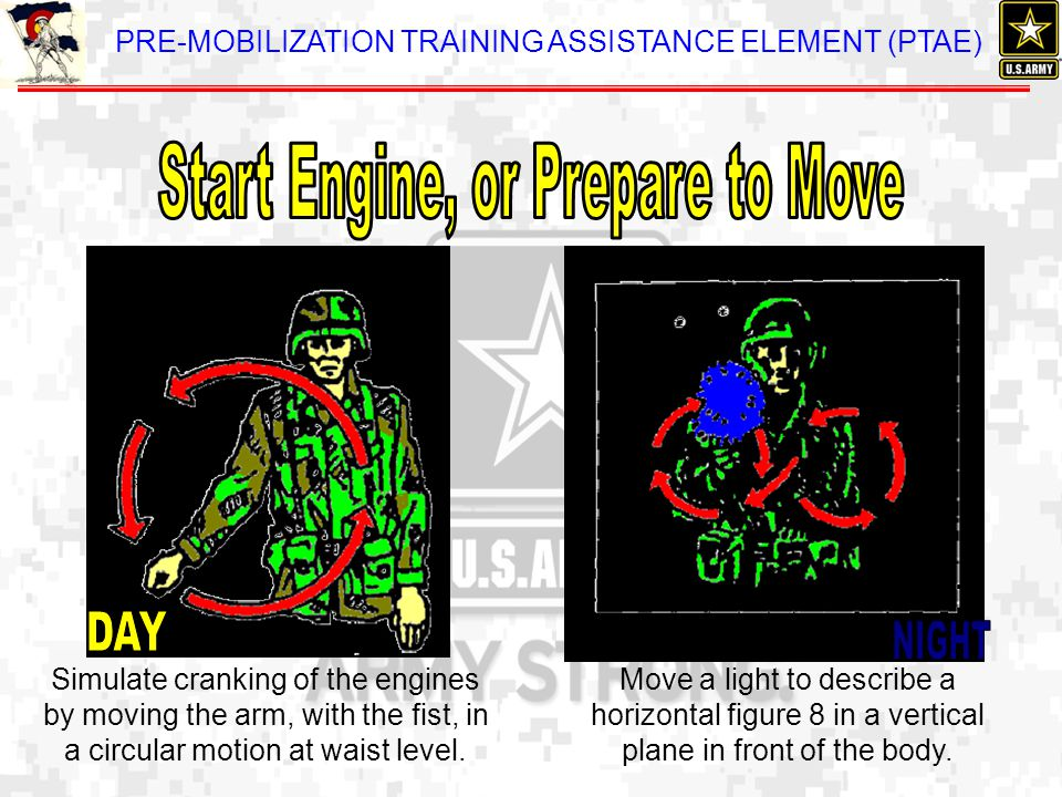 PRE-MOBILIZATION TRAINING ASSISTANCE ELEMENT (PTAE) Simulate cranking of the engines by moving the arm, with the fist, in a circular motion at waist l
