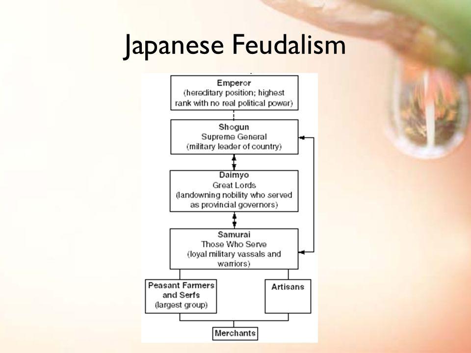 Japanese Feudalism