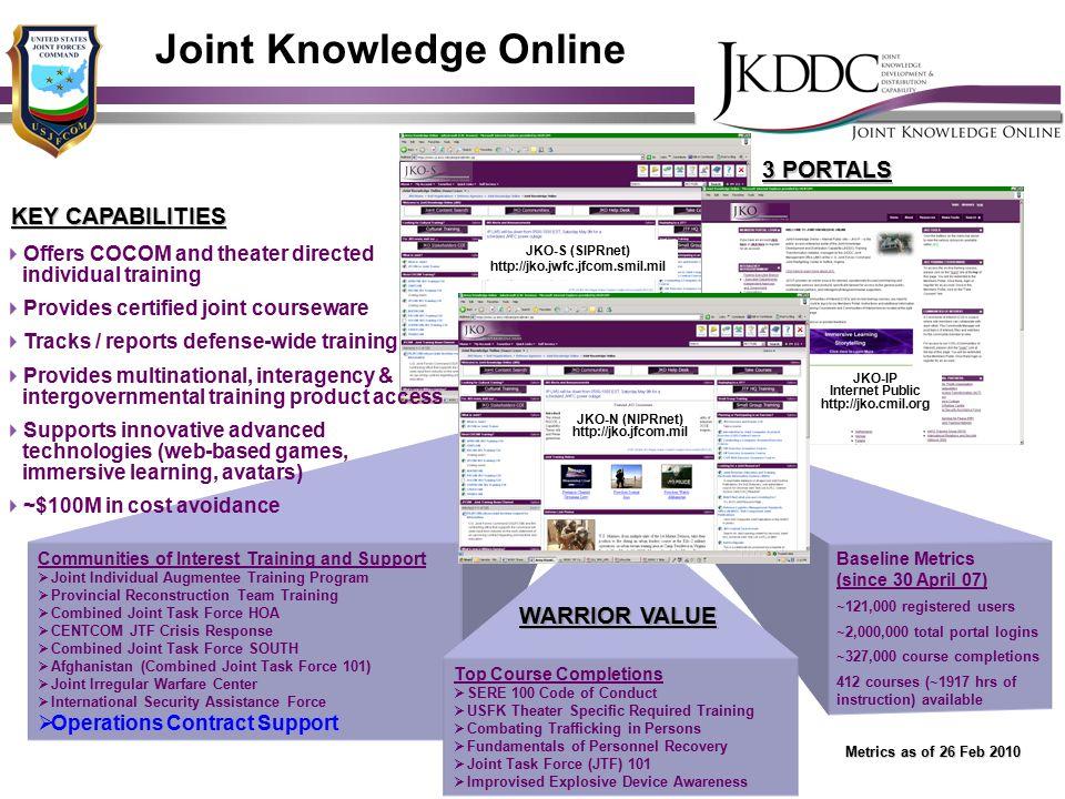 GCC Training Links