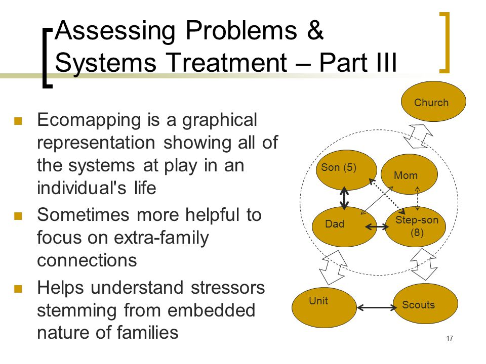17 Assessing Problems & Systems Treatment – Part III Ecomapping is a graphical representation showing all of the systems at play in an individual s life Sometimes more helpful to focus on extra-family connections Helps understand stressors stemming from embedded nature of families Son (5) Mom Dad Step-son (8) Scouts Unit Church