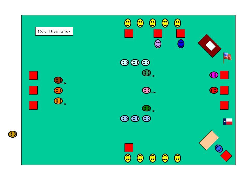 CG: Divisions -
