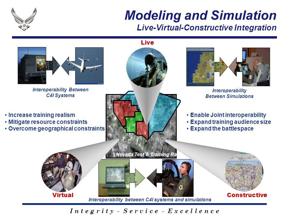 I n t e g r i t y - S e r v i c e - E x c e l l e n c e Modeling and Simulation Live-Virtual-Constructive Integration Increase training realism Mitiga