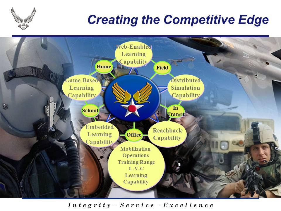 I n t e g r i t y - S e r v i c e - E x c e l l e n c e Creating the Competitive Edge Mobilization Operations Training Range L-V-C Learning Capability Mobilization Operations Training Range L-V-C Learning Capability Web-Enabled Learning Capability Web-Enabled Learning Capability Embedded Learning Capability Embedded Learning Capability Game-Based Learning Capability Game-Based Learning Capability Distributed Simulation Capability Distributed Simulation Capability Reachback Capability Reachback Capability Office School Home Field In Transit In Transit