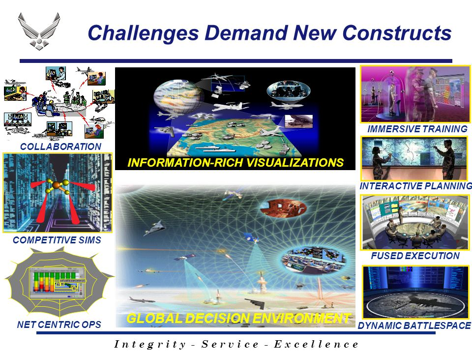 I n t e g r i t y - S e r v i c e - E x c e l l e n c e AJP ACTD Map Viewer 1.0 X X X X INFORMATION-RICH VISUALIZATIONS NET CENTRIC OPS COLLABORATION INTERACTIVE PLANNING IMMERSIVE TRAINING FUSED EXECUTION DYNAMIC BATTLESPACE GLOBAL DECISION ENVIRONMENT COMPETITIVE SIMS Challenges Demand New Constructs